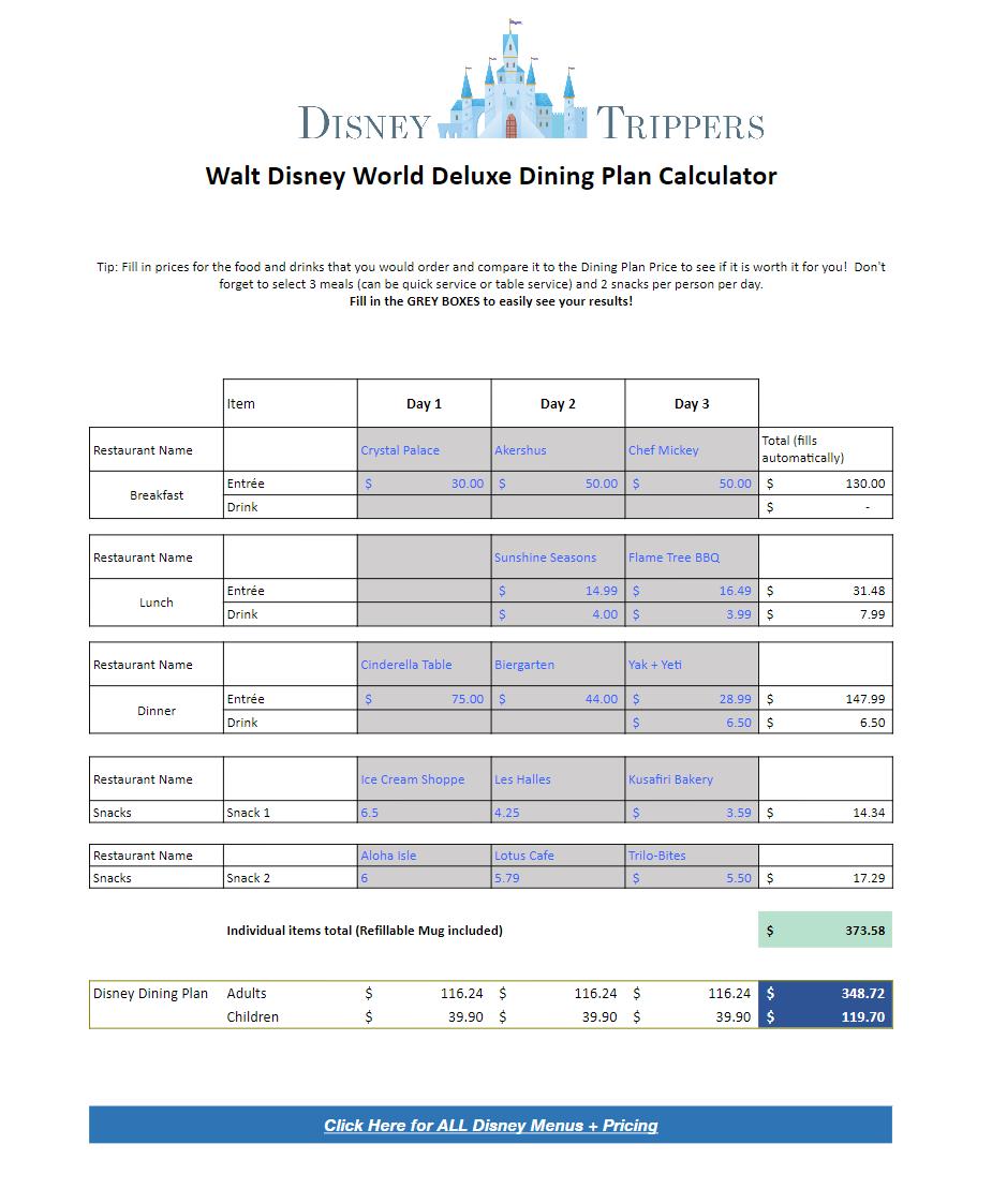 Disney Dining Plan Calculator Example