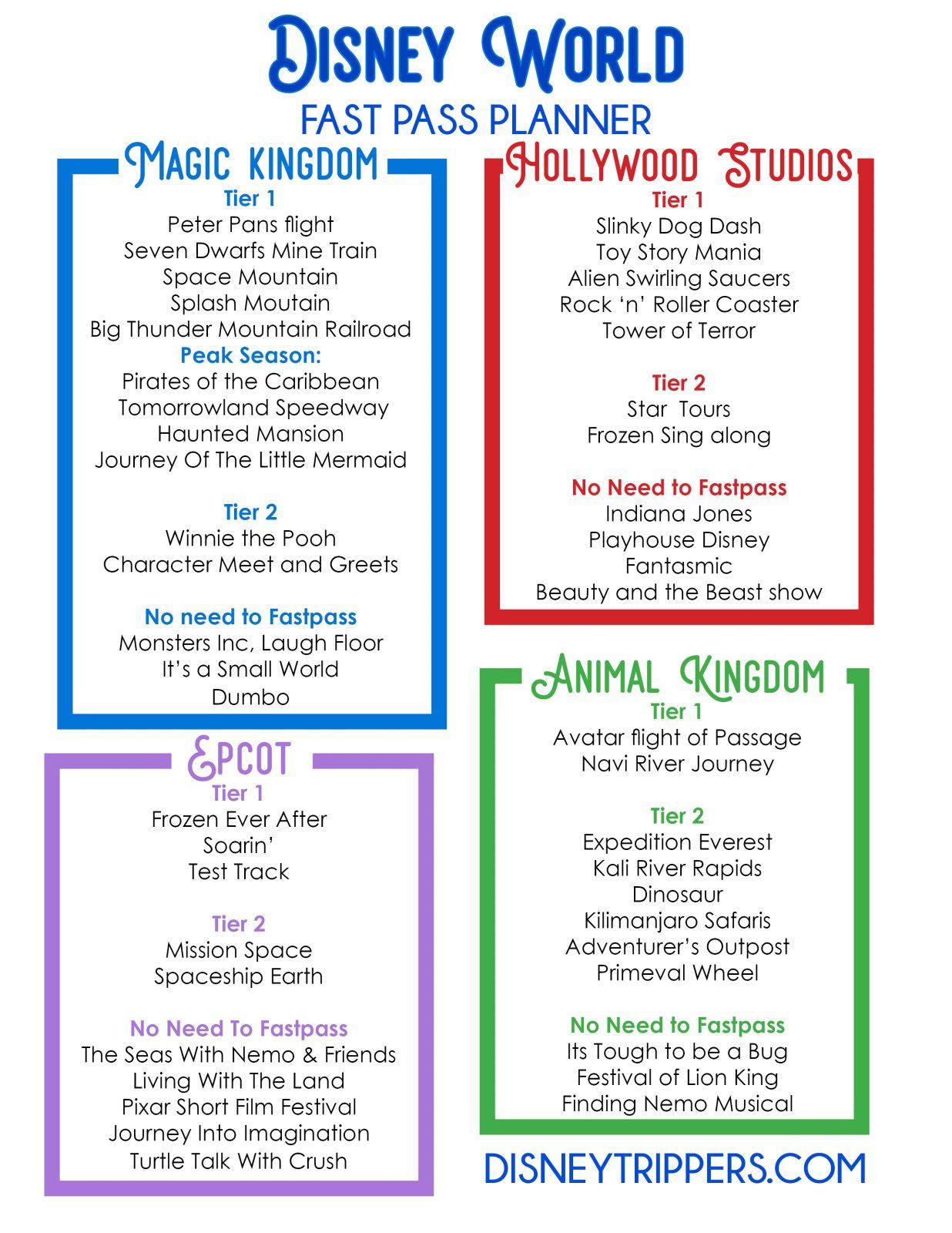 Disney World Fastpass Planner Free Printable Sheet | best fastpasses at Disney World | Disney world fastpass strategy | Disney fastpass hacks | how to pick the best fastpasses for Disney World | Disney planning tips for Fastpass strategy | how to hack Disney's Fastpass system | tips for planning a trip to Disney World | Disney travel tips #fastpass #disney