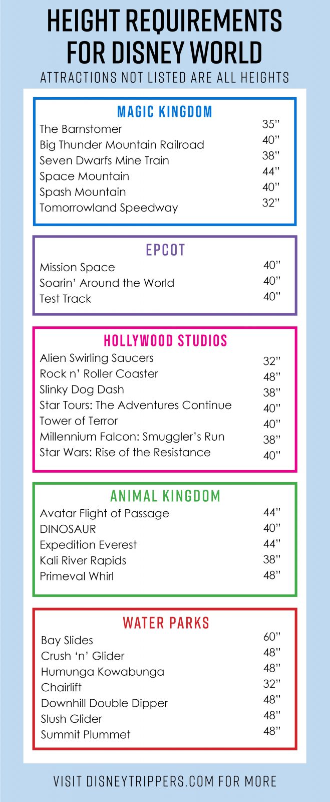 All The Height Requirements For Disney World   Understanding Disney World Height Requirements   free disney world printable graph for height requirements   how tall to ride disney rides   Disney printable for planning   tips for the best rides at Disney world   disney travel tips #disney